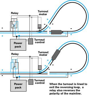norcross southern model railroad switch wiring