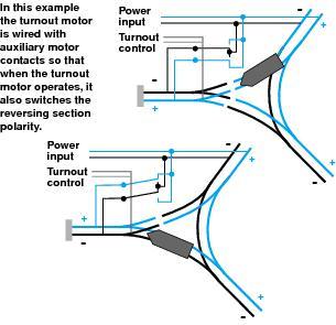 norcross southern figure 4 14 reversing atlas snap relay
