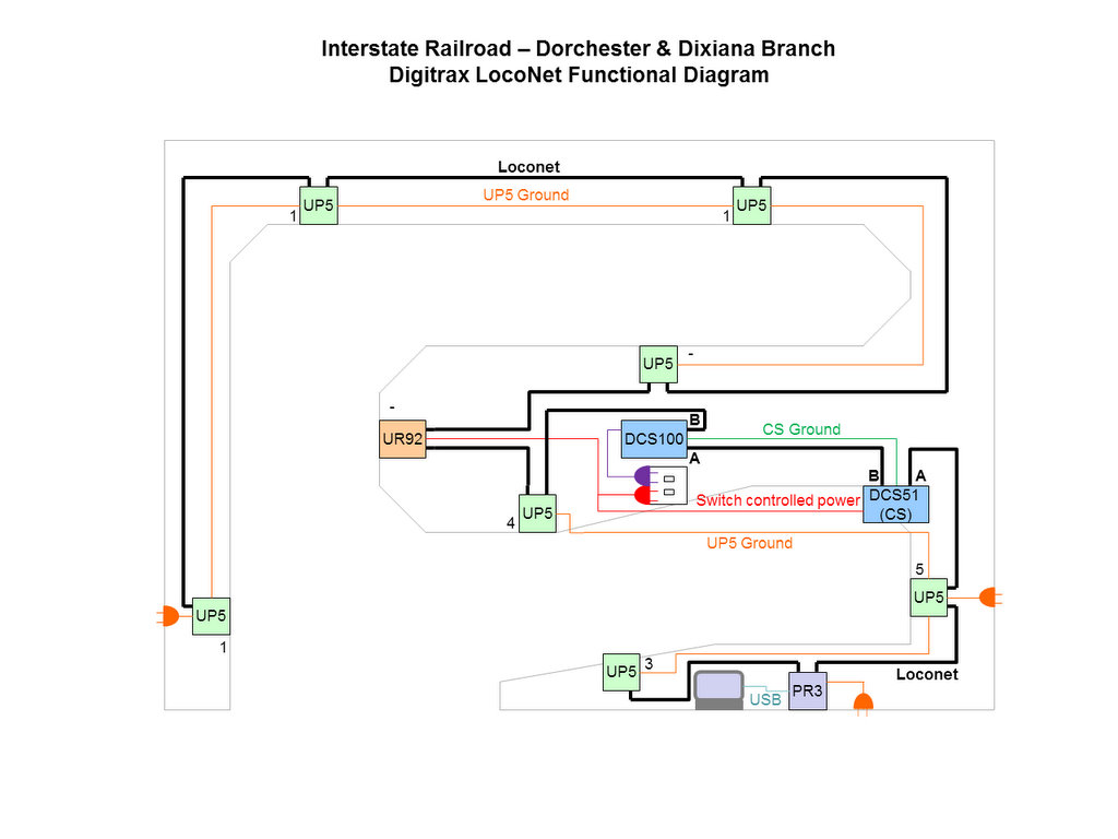 the interstate railroad dorchester dixiana branch your favorite presentation building software provides an easy way to build wiring diagrams besides loconet connections it s also helpful to include things