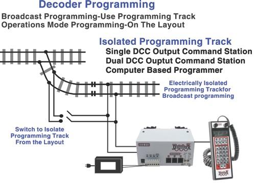 digitrax dcc wiring track kb1048    digitrax    command control the future is now  2016  kb1048    digitrax    command control the future is now  2016
