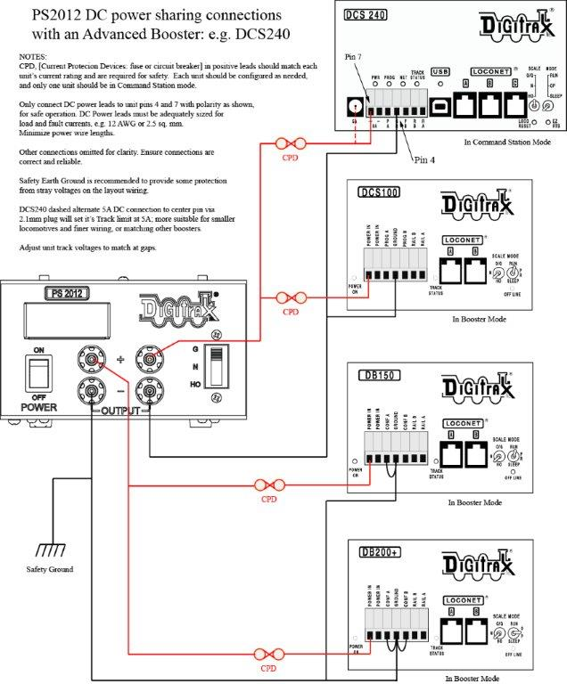 ps2012_hookupsaj kb1047 powering your dcs240 with a ps2012 DCC Track Wiring Diagrams at eliteediting.co