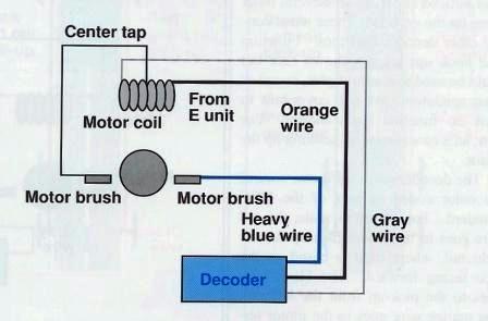 KB587: AC Motor Operation