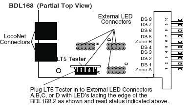 kb588 bdl168 lt5 tester