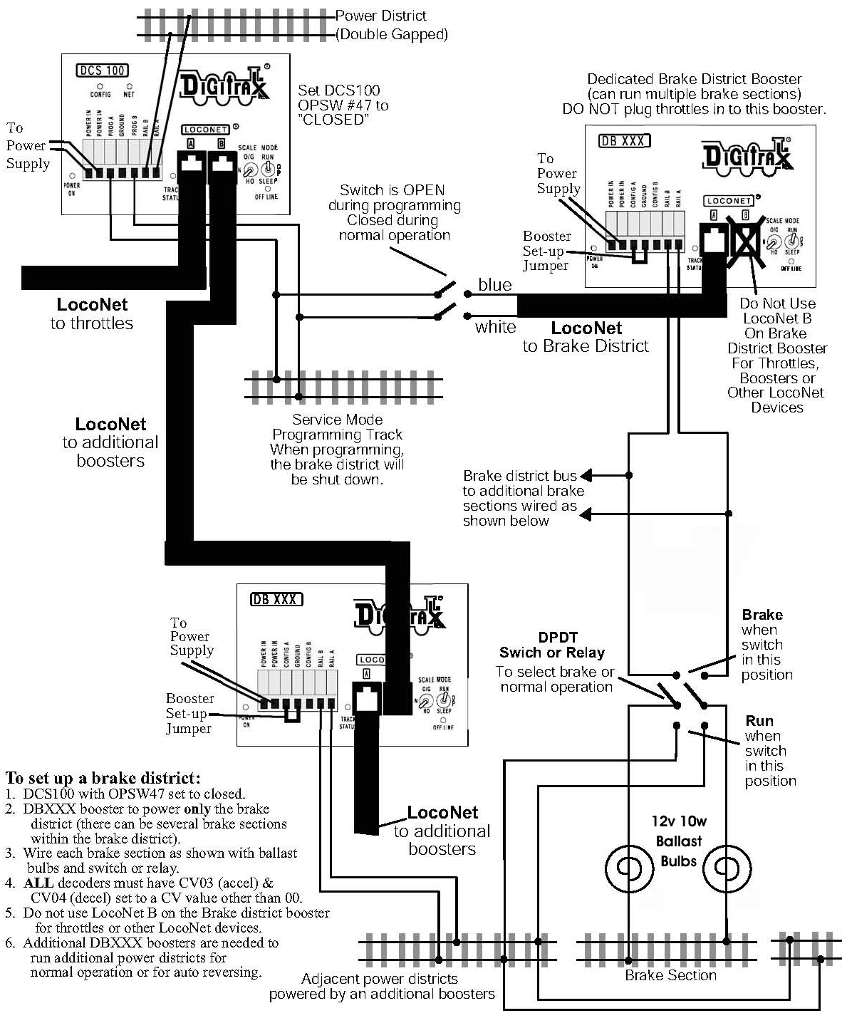 Digitrax Loconet Wiring Electrical Diagram Diagrams Kb331 Brake District Set Up Using Dcs 100 Dcs210 Or Cables Dcc