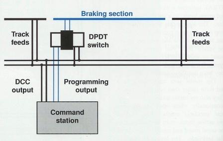 kb193 brake sections