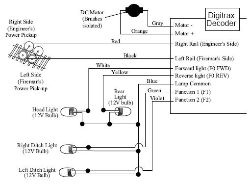 ditchlights kb907 ditch lights with fx decoders DCC Track Wiring Diagrams at eliteediting.co