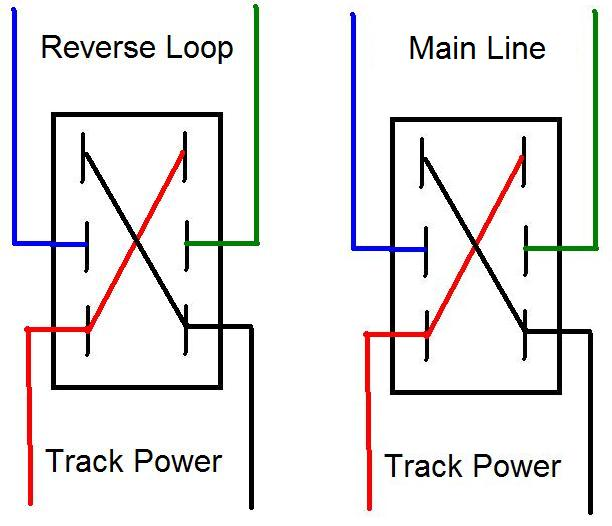 kb71 dpdt double pole double throw electrical switch the reverse switch inside the dc train transformer was also a dpdt wired in the same fashion but could not be used since the train was in motion